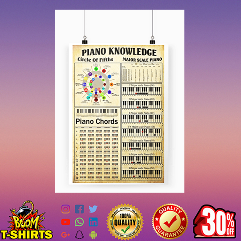 Piano knowledge poster A4 (210 x 297mm)