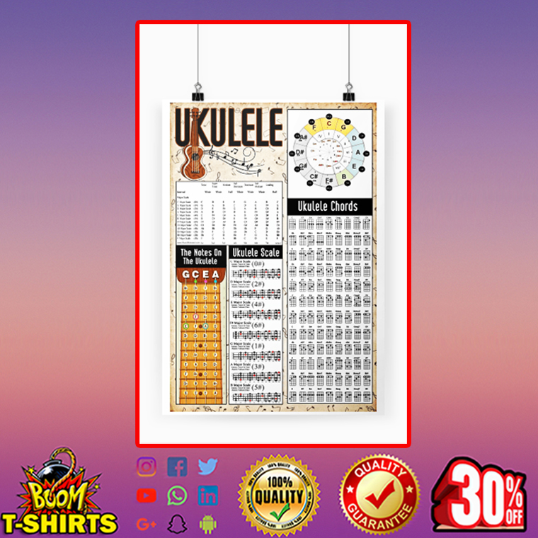 Ukulele chords the notes on the ukulele ukulele scale poster A3 (297 x 420mm)