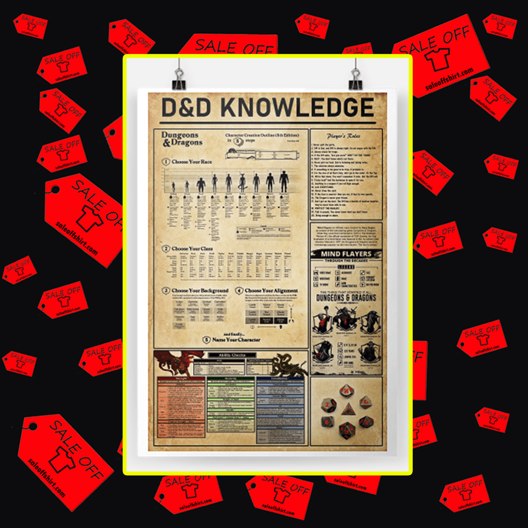Dungeons and Dragons D&D Knowledge Poster A4